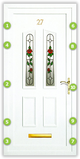 uPVC Doors Security Points
