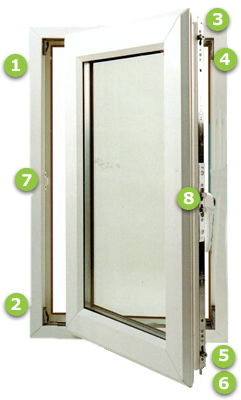 Wooden Window Security Points